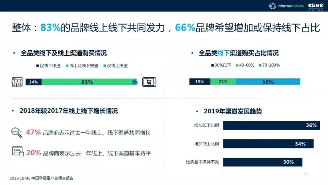 CBME中國孕嬰童產業趨勢報告2.jpg